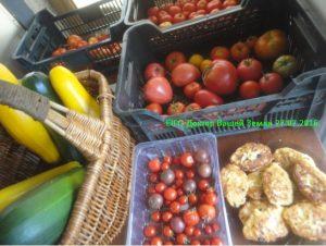 Цукини оладьи помидоры