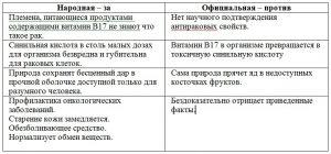 tablitsa-3