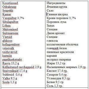 Рецепт кровяной колбасы