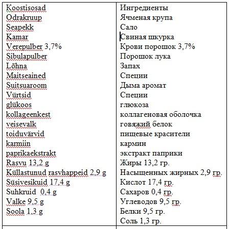 Рецепты засолки свежих огурцов