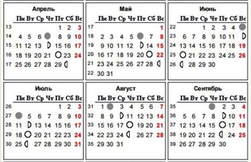 Лунный Календарь И Похудение На 2016 Год. Лунный календарь для похудения 2020: таблица. Благоприятные и неблагоприятные лунные дни для похудения, начала и окончания диеты, разгрузочного дня по лунному календарю в 2020 году: таблица